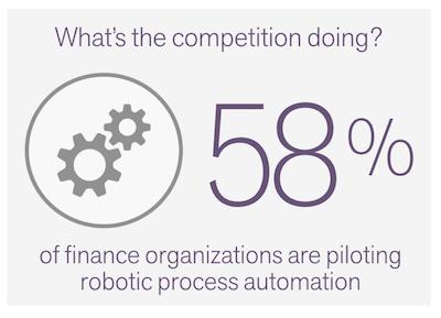 robotic process automation RPA and accounts payable AP