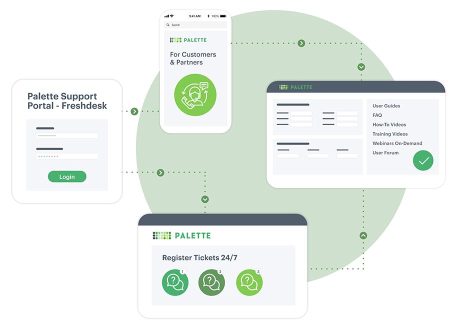 Palette Customer and Partner Portal
